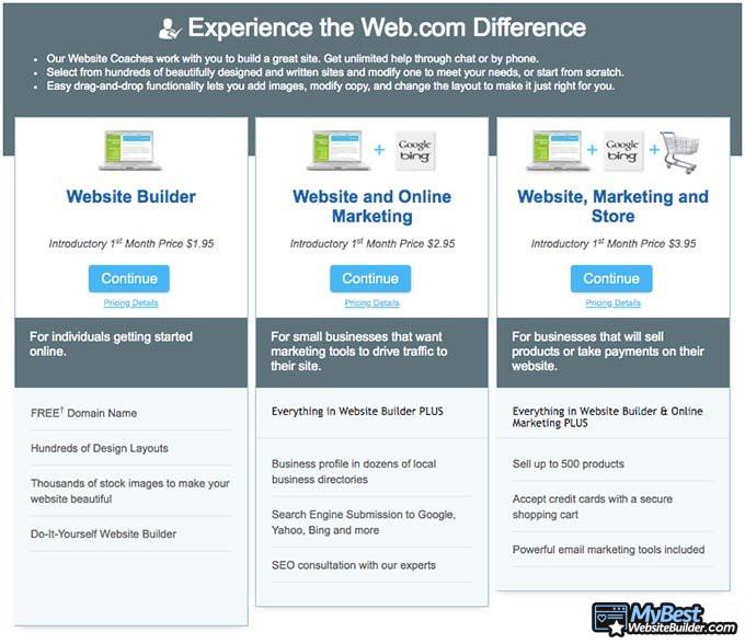 Review Web.com Website Builder: Harga