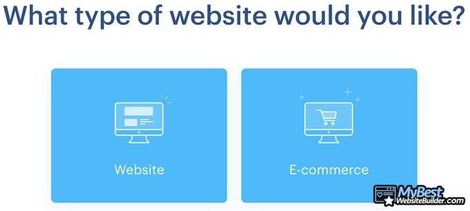 Review Webnode: Tipe website.